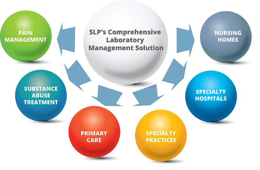 SLP_Diagram_2web